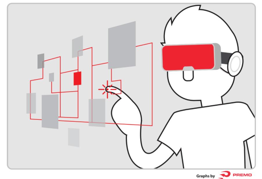 grupo premo virtual reality
