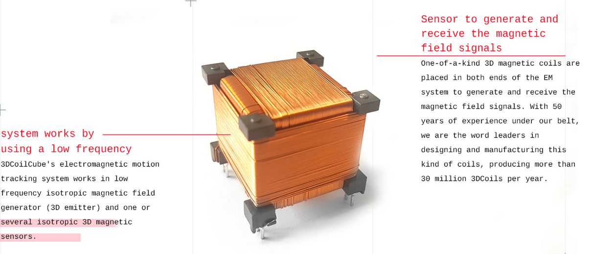 What is 3D Coil Cube