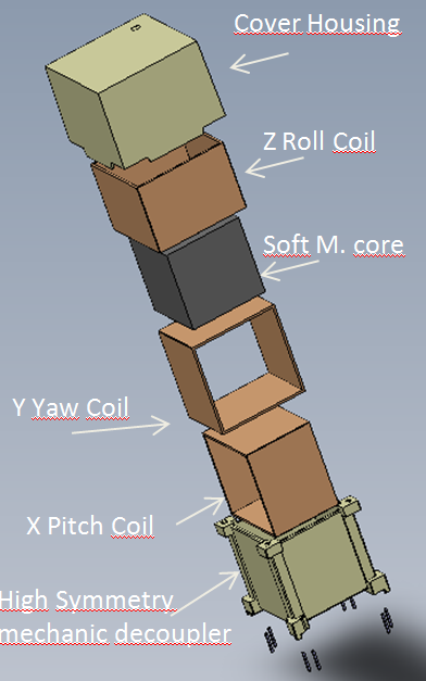 Components of 3D Coil Cube