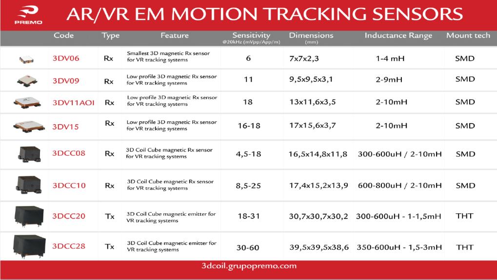 AR/VR EM Motion tracking sensors