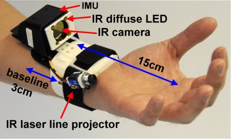 computer vision techniques