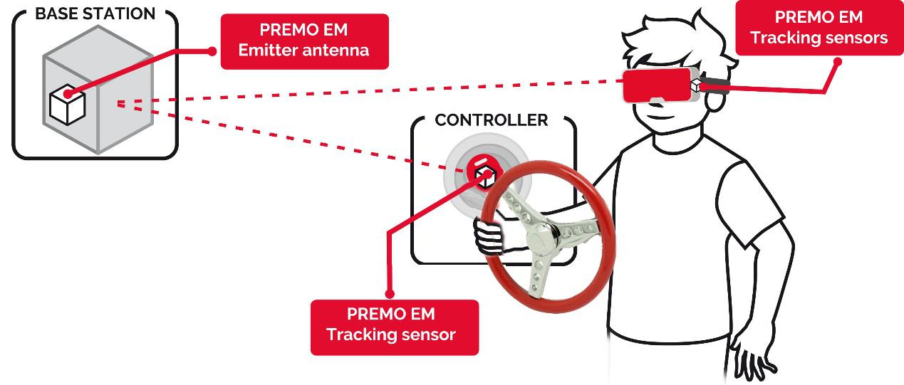 em-sensor-virtual-driving-condition