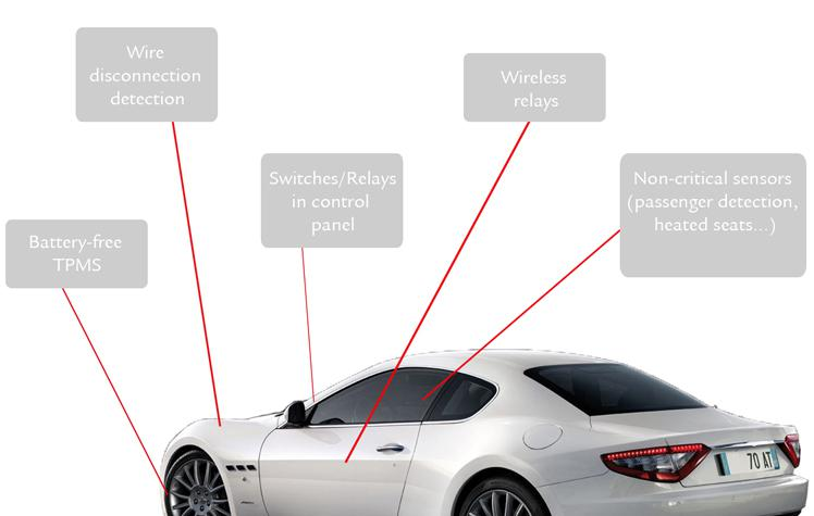 automotive-wireless-sensors