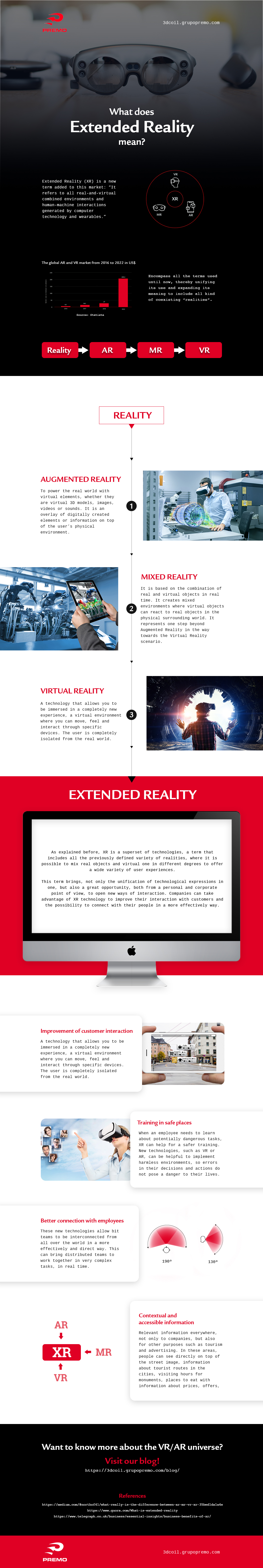 Infographic Extended Reality